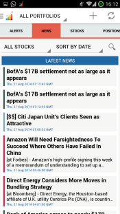 Stocks News