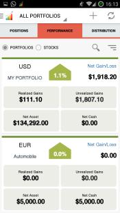 Portfolios or Stock Performance