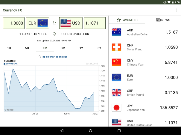 Currency FX Tablet Mode