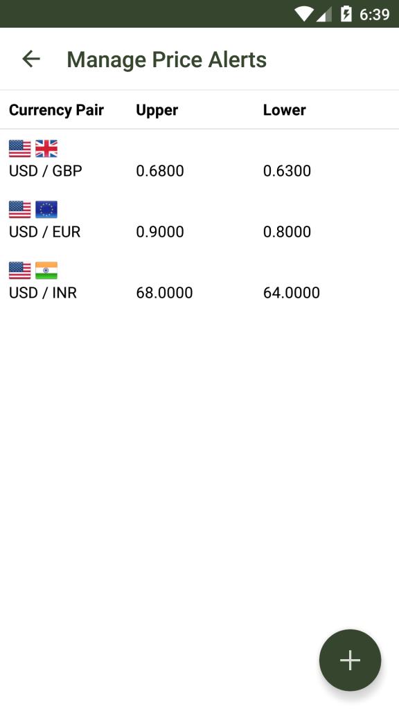 CFX-PriceAlert