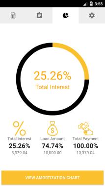 Loan Calculator Pie Chart