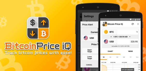 Bitcoin IQ